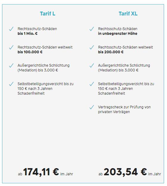 zaštita od nepravednog otkaza u Njemačkoj